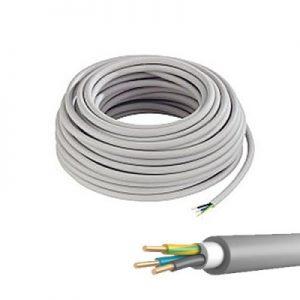 kabel pgp